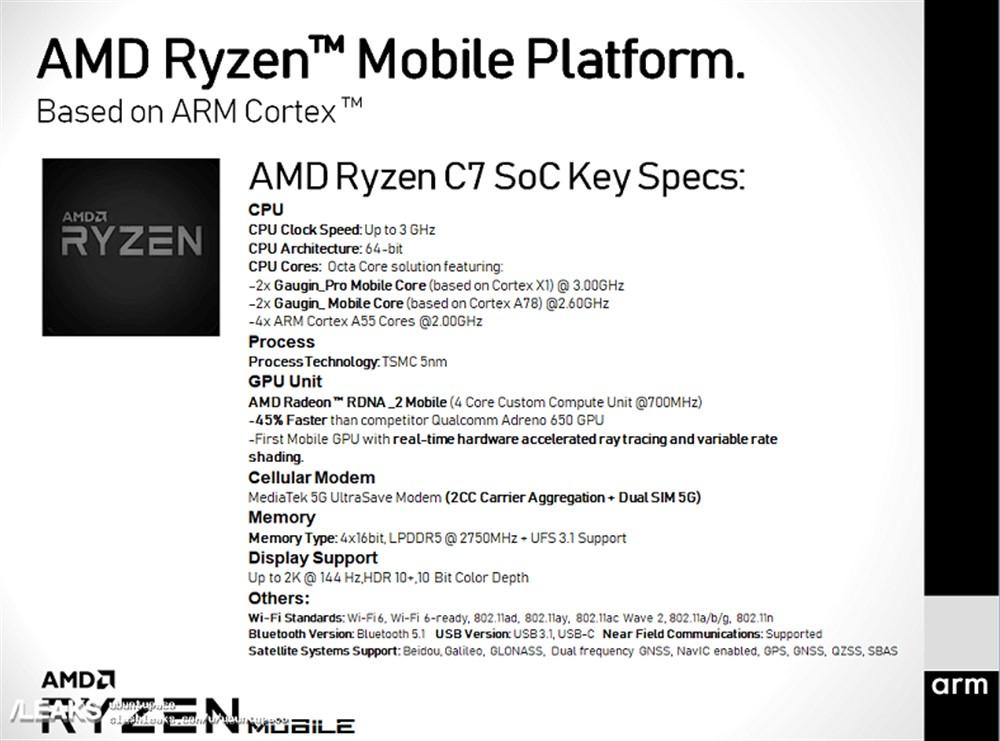 Ryzen-C7